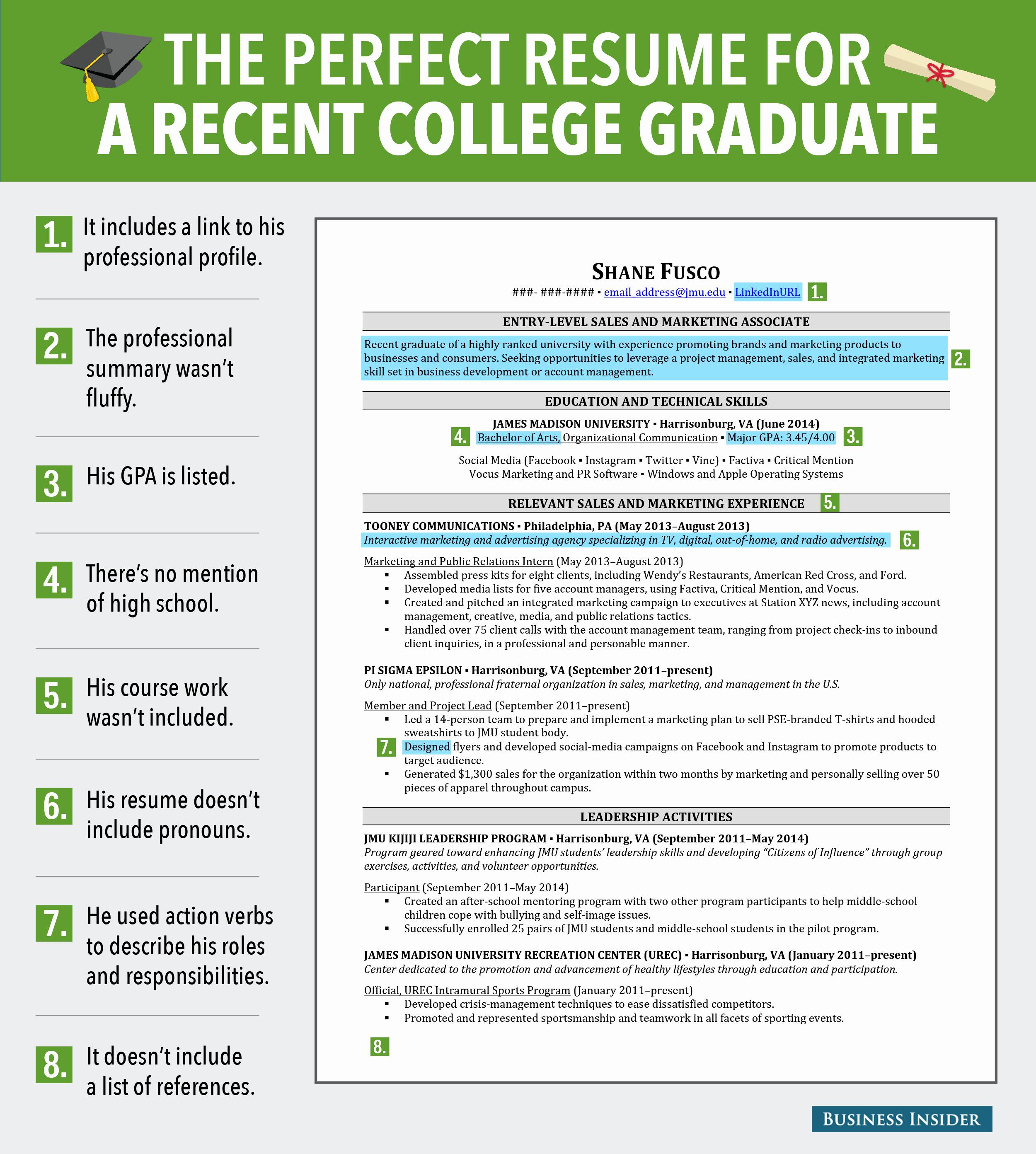 College Graduate Resume Template Unique Excellent Resume for Recent Grad Business Insider
