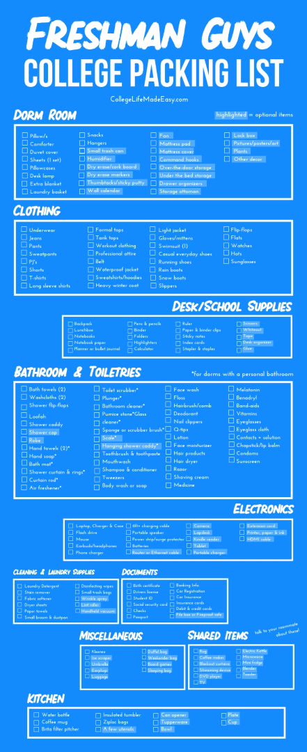 College Packing List Pdf Beautiful Exactly What to Bring to College