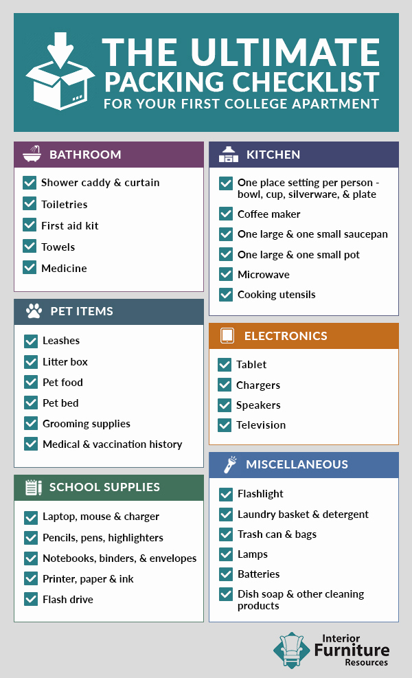 College Packing List Pdf New Ultimate Packing Checklist for Your College Apartment