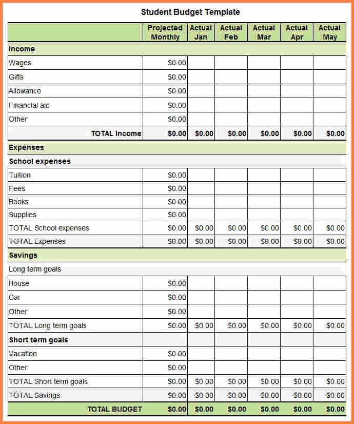 College Student Budget Template Awesome 7 Student Bud Spreadsheet