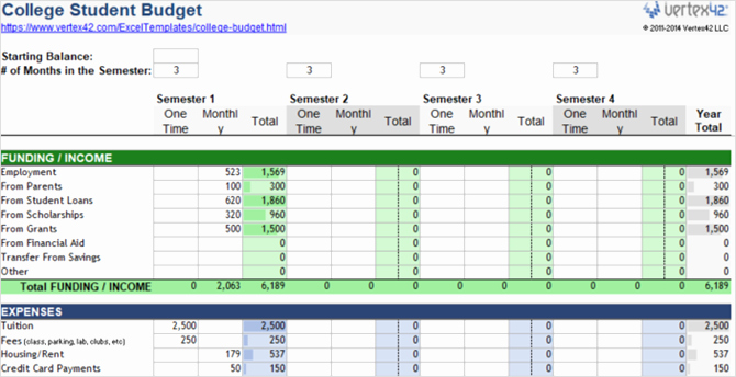 College Student Budget Template Lovely 15 Checklist Schedule and Planner Templates for Students