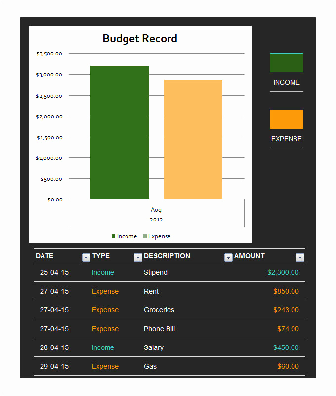 College Student Budget Template Lovely College Bud Template 8 Free Word Pdf Excel
