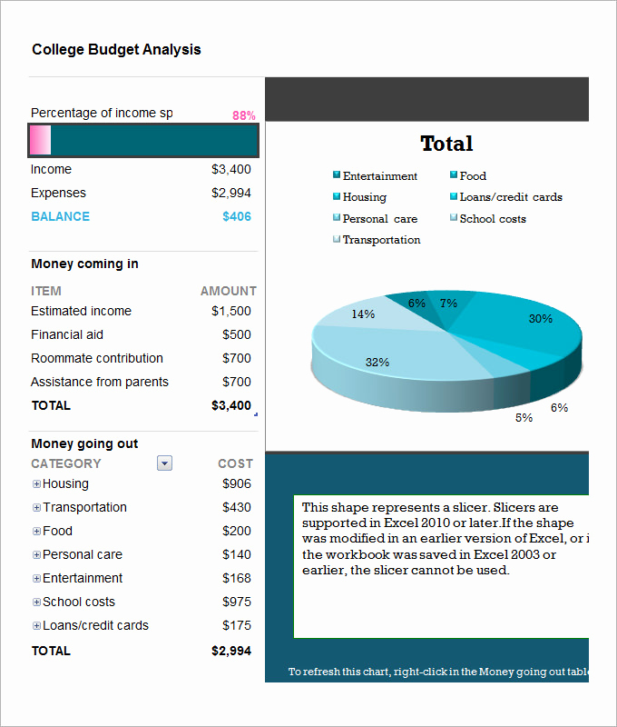 College Student Budget Template Luxury College Bud Template 8 Free Word Pdf Excel