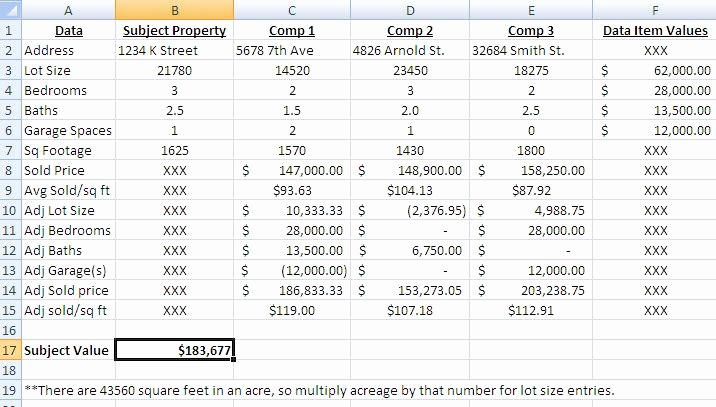 Comparative Market Analysis form Elegant Effective Parative Market Analysis Cma