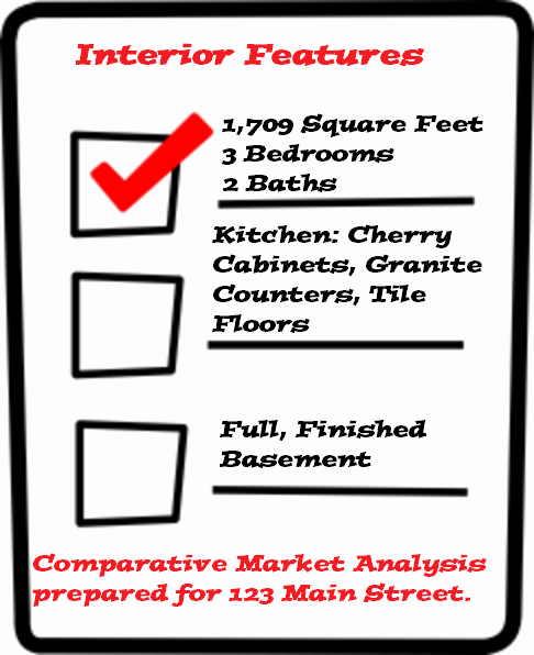Comparative Market Analysis form Lovely What is A Parative Market Analysis Cma In Real Estate