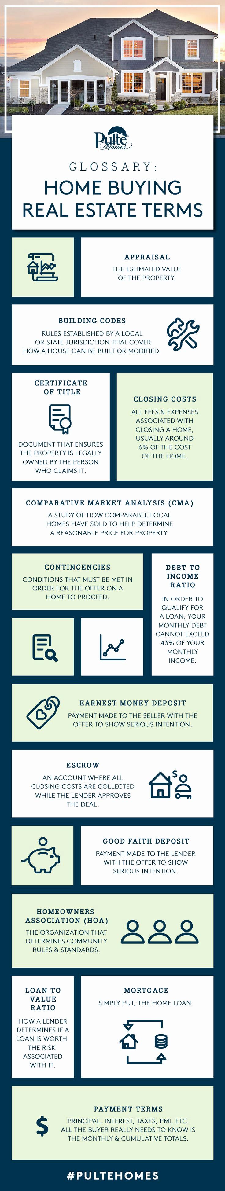 Comparative Market Analysis form Unique 12 Fresh Real Estate Parative Market Analysis