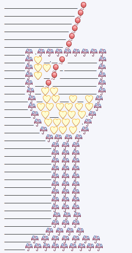 Cool Emoji Copy and Paste Inspirational Cocktail Glass Emoji Art