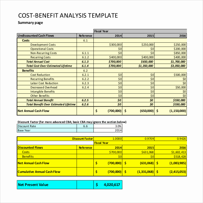 Cost Benefit Analysis Template Excel Awesome Cost Benefit Analysis Template