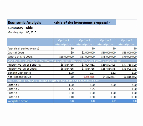Cost Benefit Analysis Template Excel Best Of Cost Analysis Template 8 Download Free Documents In Pdf