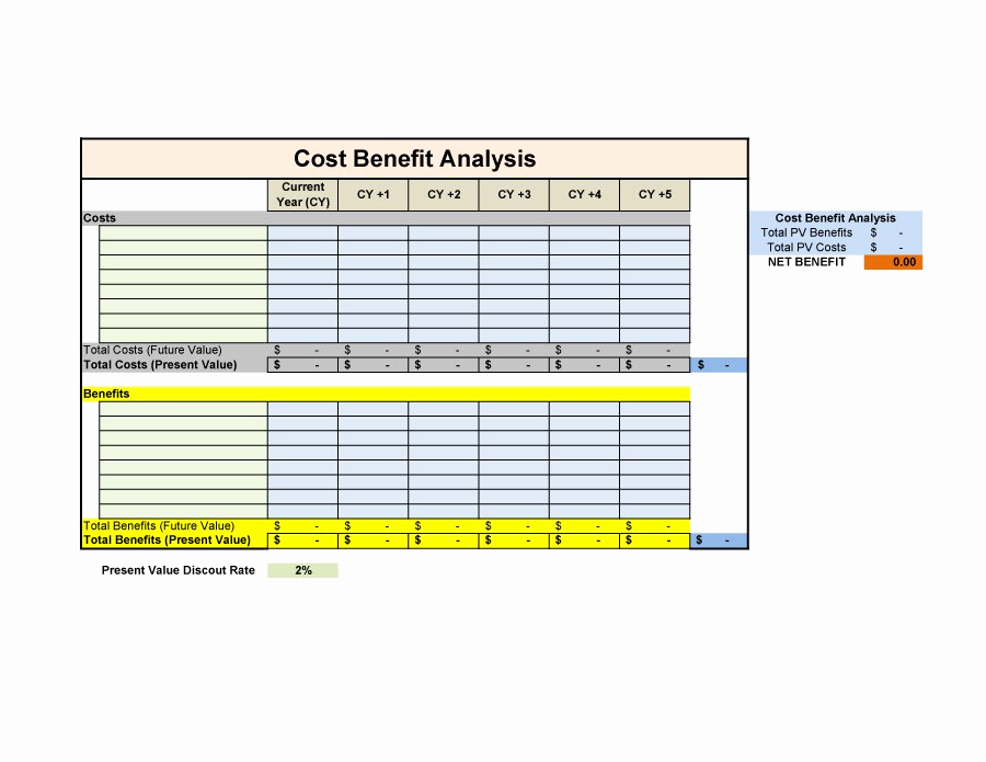 Cost Benefit Analysis Template Excel Best Of Cost Benefit Analysis Template Excel