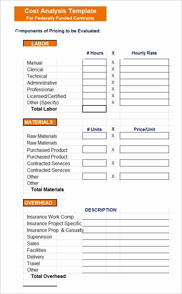 Cost Benefit Analysis Template Excel Elegant Cost Analysis Template 8 Download Free Documents In Pdf