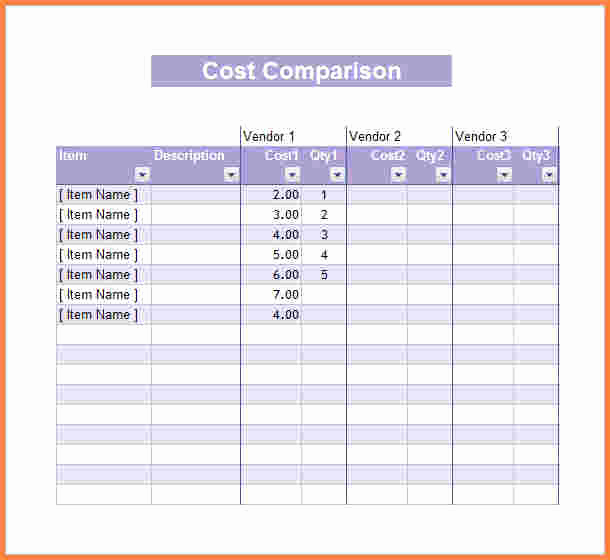 Cost Benefit Analysis Template Excel Luxury 8 Cost Analysis Spreadsheet Template