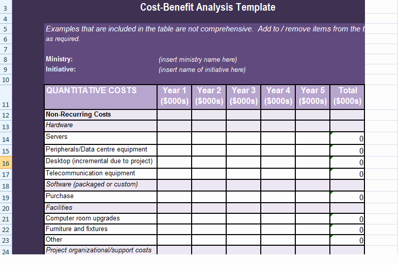 Cost Benefit Analysis Template Excel Luxury Get Cost Benefit Analysis Template In Excel