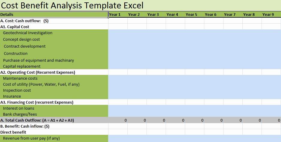 Cost Benefit Analysis Template Excel New Cost Benefit Analysis Template Excel