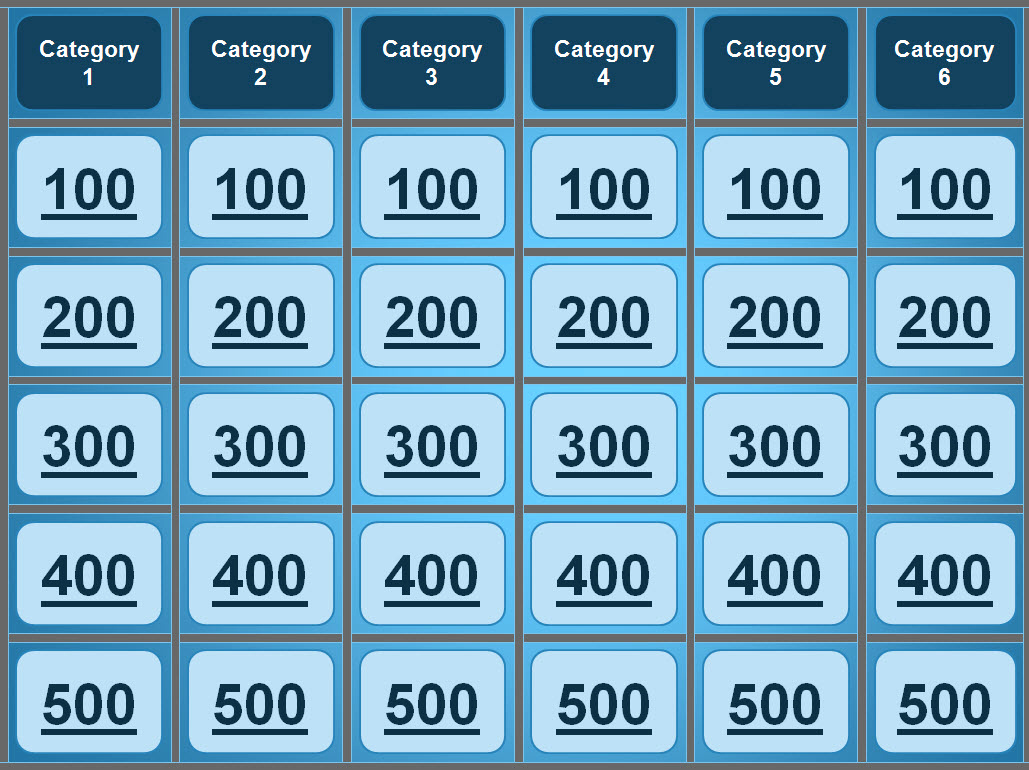 Create Your Own Jeopardy Game Unique Free Jeopardy Template