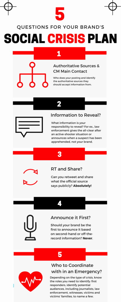 Crisis Communication Plan Template Lovely Preparing to Use social Media During A Crisis