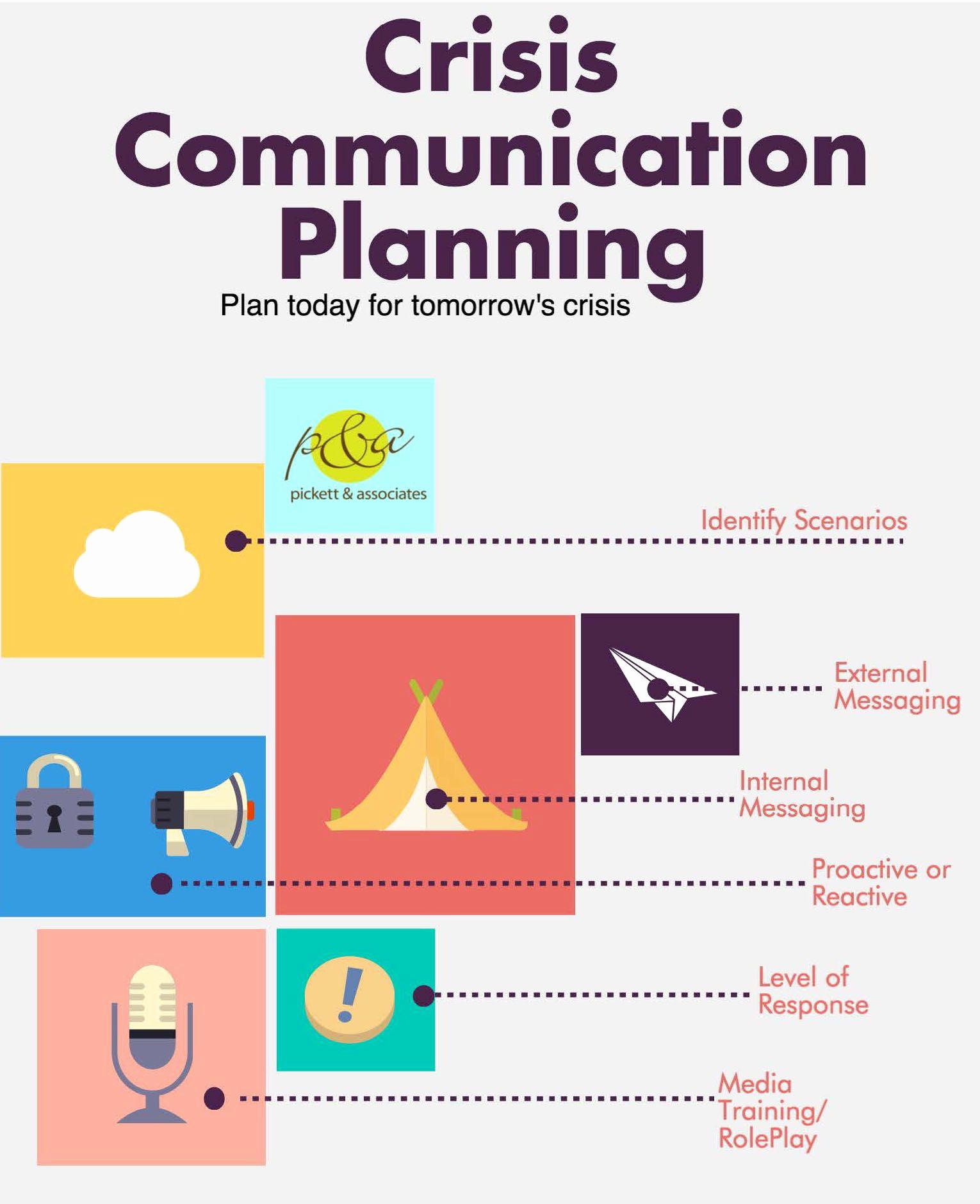 Crisis Management Plan Template Elegant Image Result for Crisis Munications Plan Template