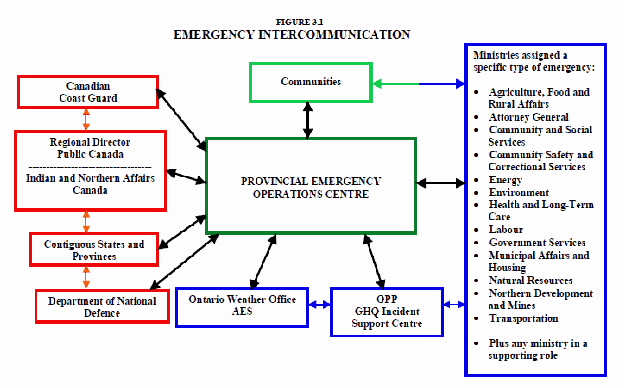 Crisis Management Plan Template New 7 Emergency Management Plan Examples Pdf