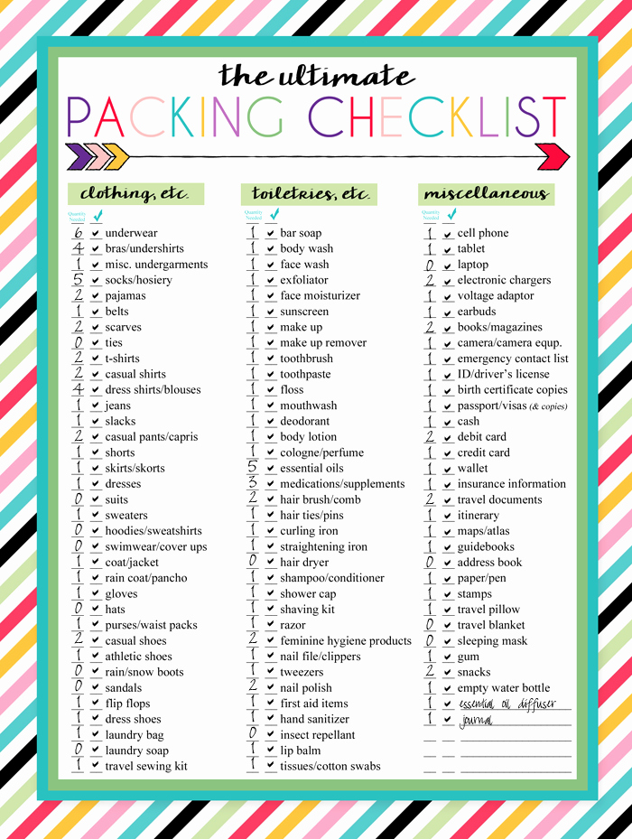 Cruise Packing List Pdf Elegant I Should Be Mopping the Floor Free Printable Ultimate