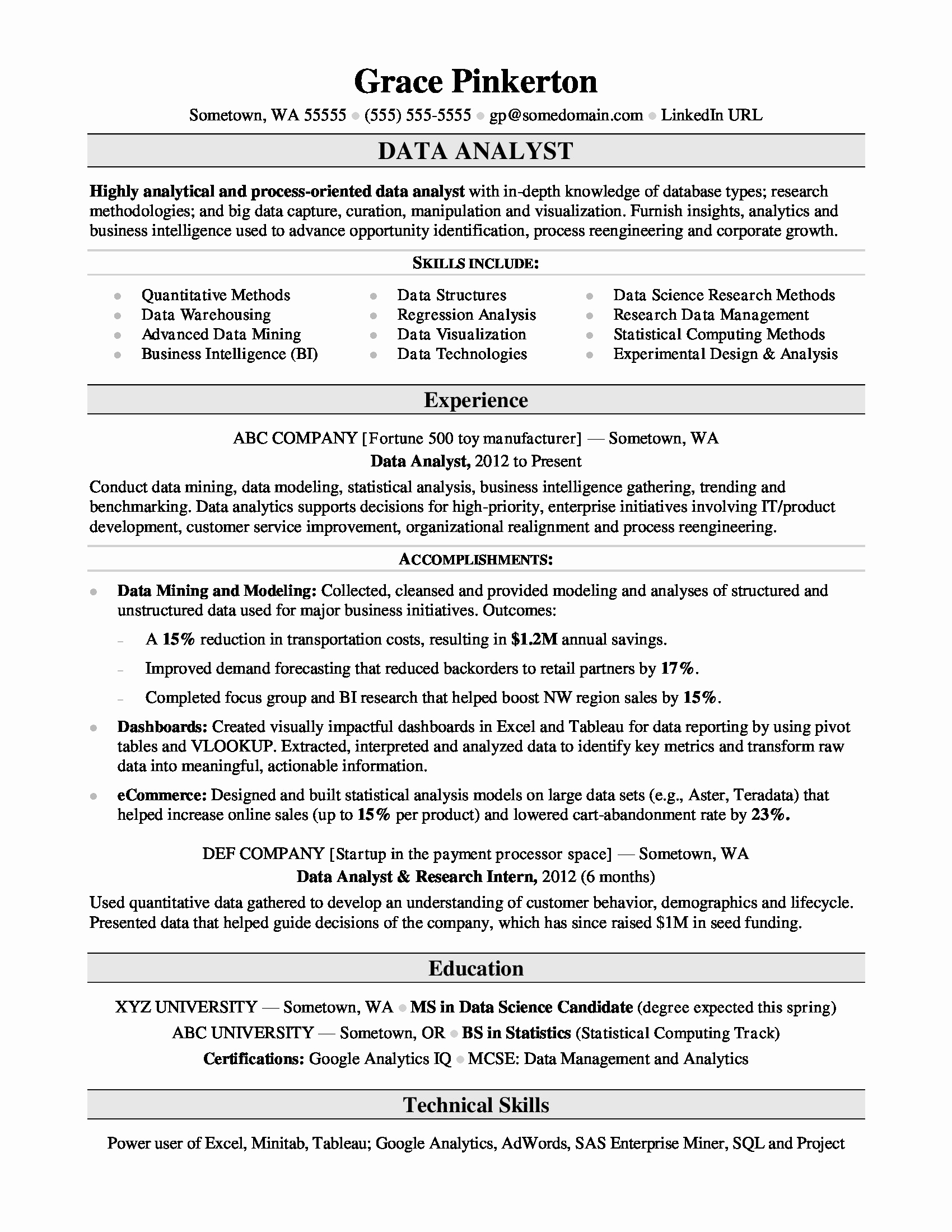 Data Analyst Resume Entry Level Awesome Data Analyst Resume Sample