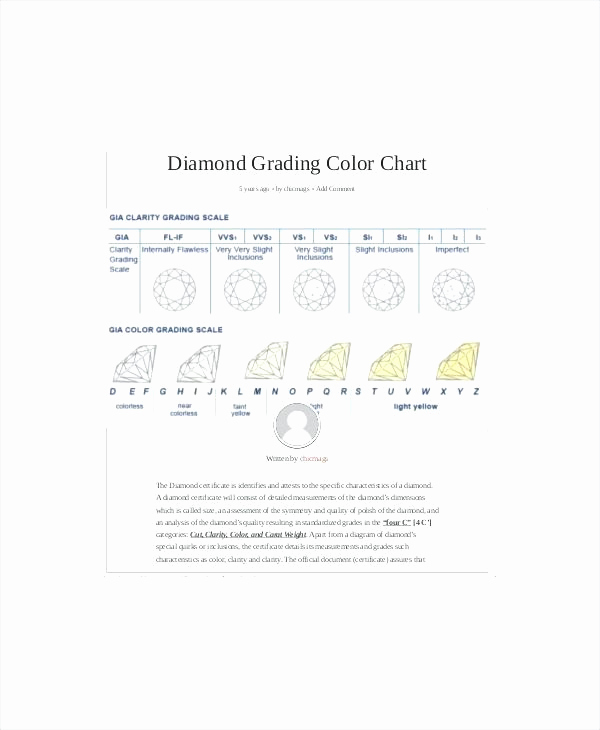 Diamond Clarity and Color Chart Inspirational Home Improvement Diamond Color Chart Coloring for Your