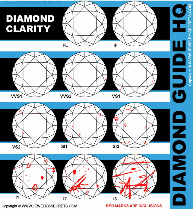 Diamond Color and Clarity Scale Beautiful wholesale Value and Fair Purchase Price Value Jewelry