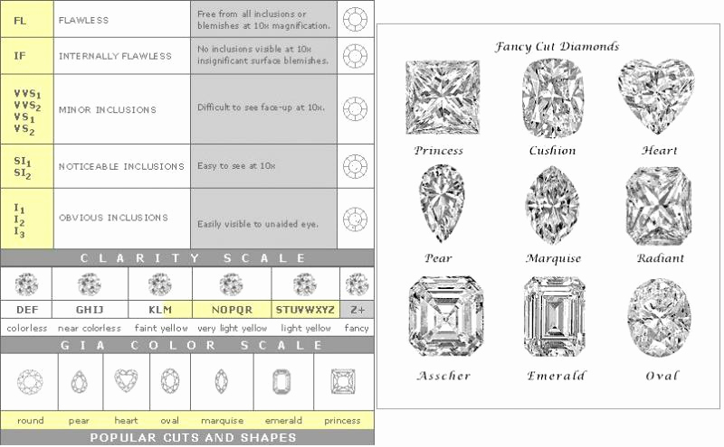 jewelry clarity and color chart