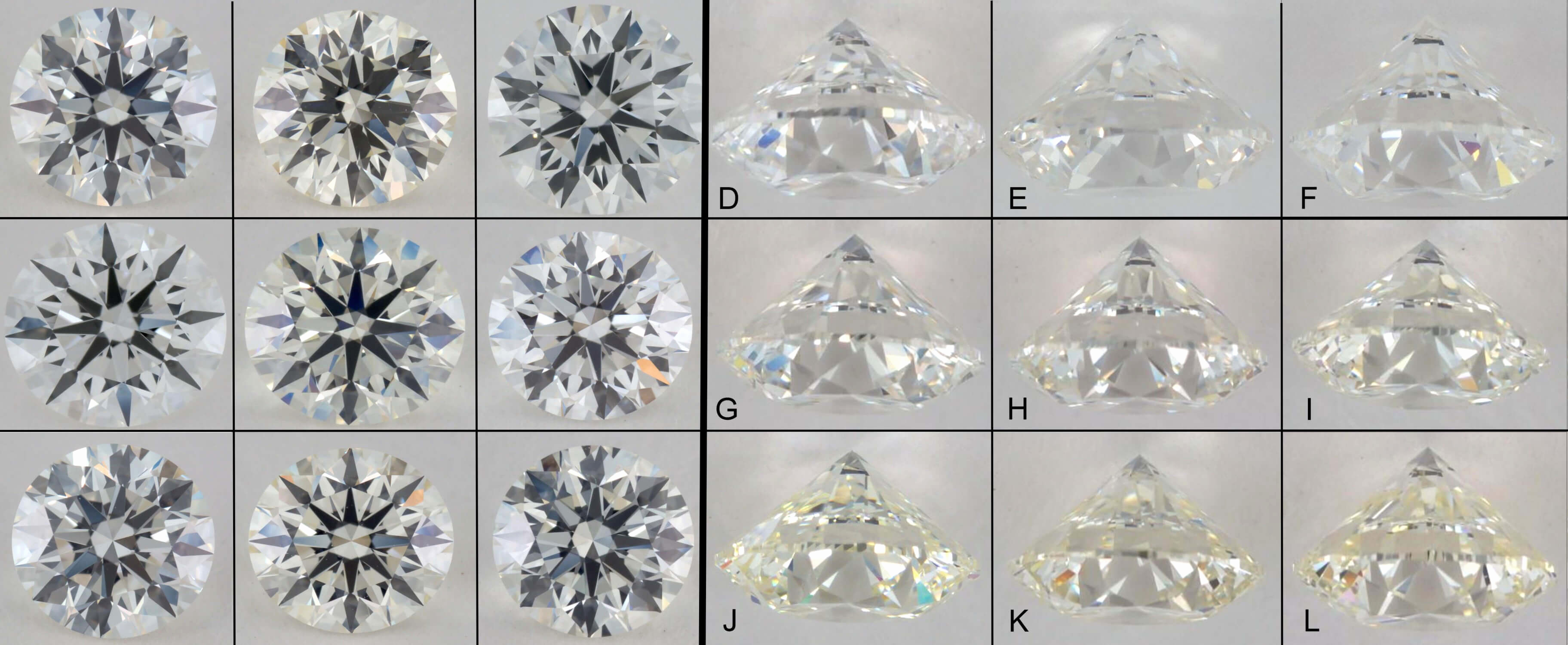 Diamond Color and Clarity Scale Inspirational Round Cut Diamond Buying Guide