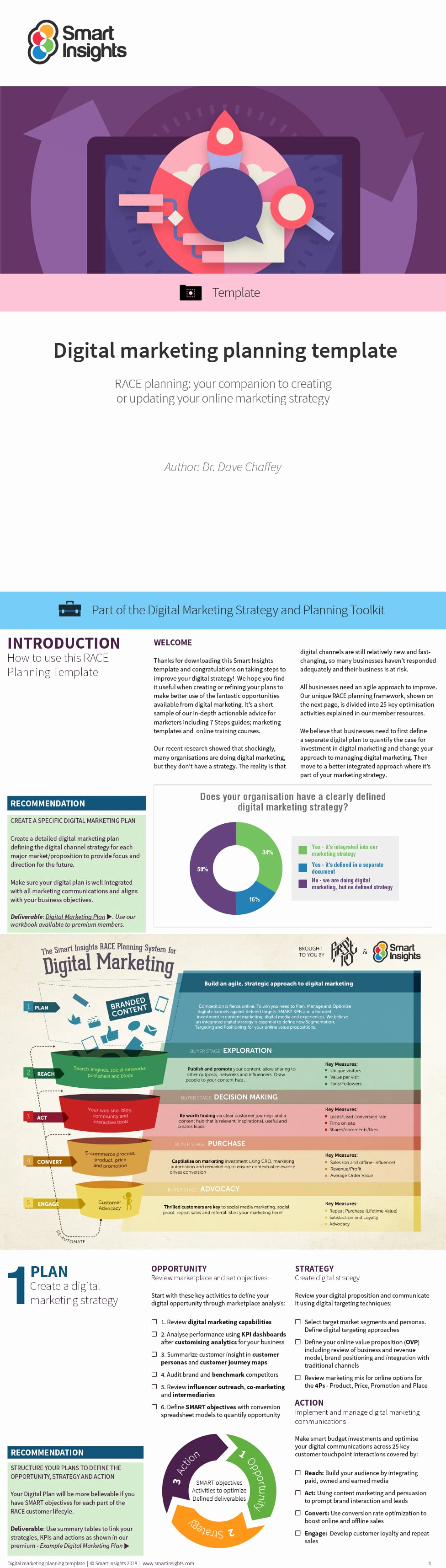 Digital Marketing Plan Template Beautiful Free Digital Marketing Plan Template Smart Insights