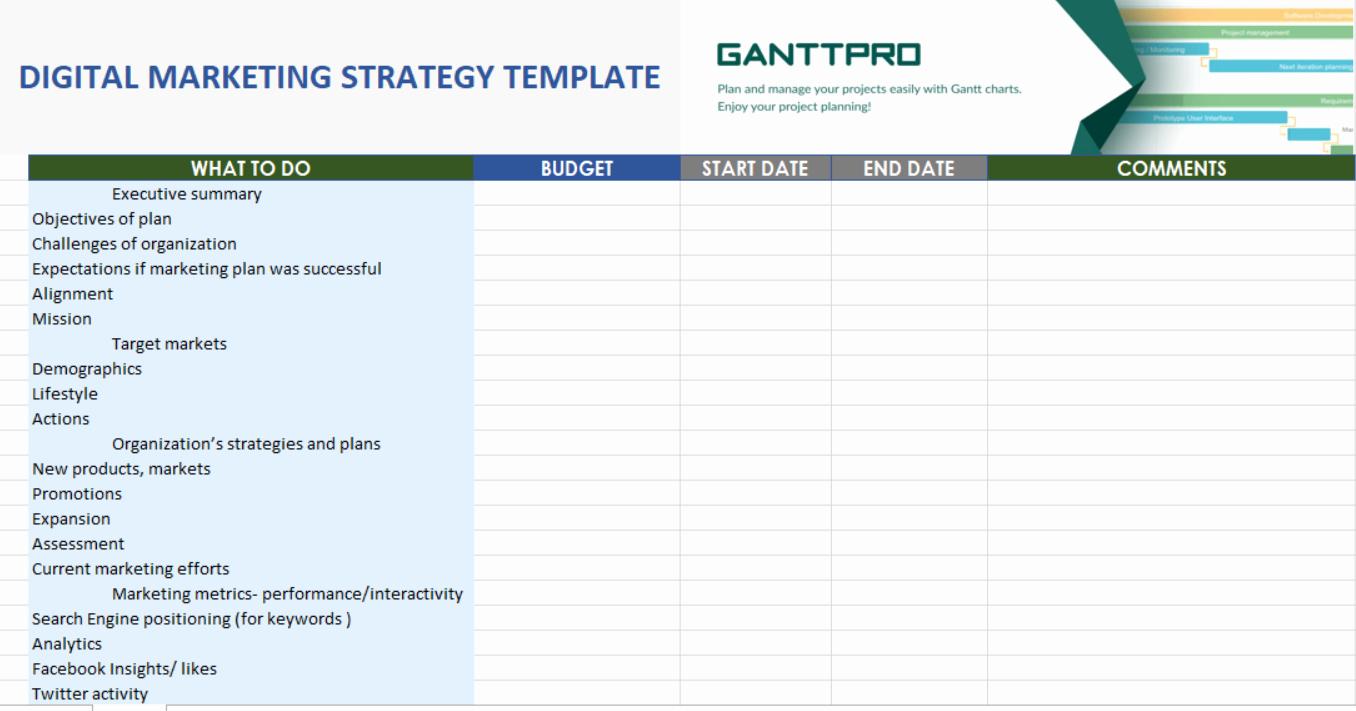 Digital Marketing Plan Template Inspirational Digital Marketing Strategy Template