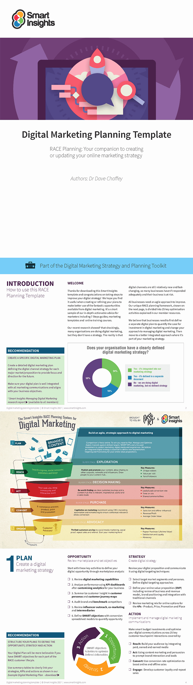 Digital Marketing Strategy Template Awesome Free Digital Marketing Plan Template Smart Insights