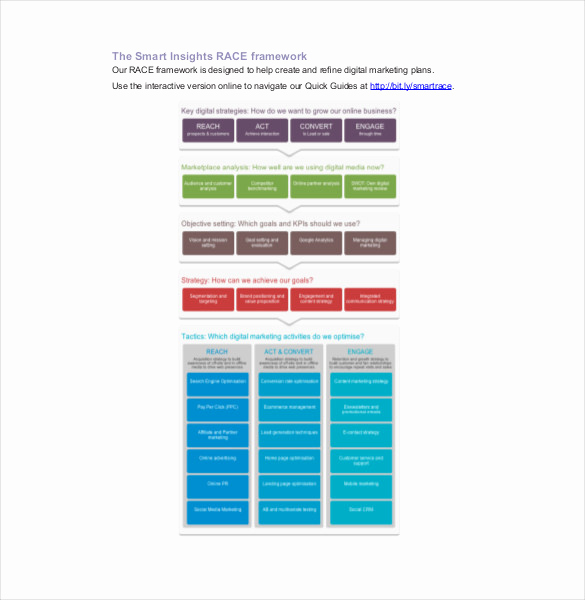 Digital Marketing Strategy Template Awesome Strategy Template – 19 Free Word Excel Pdf Document