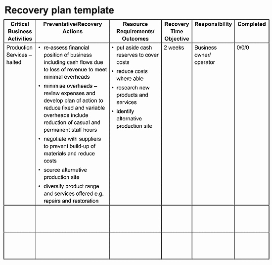 Disaster Recovery Plan Example Elegant Disaster Recovery Test Plan Template Templates Resume