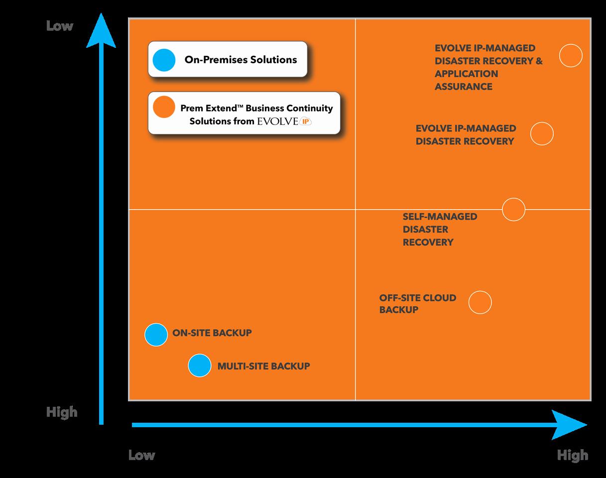 Disaster Recovery Plan Example Pdf Elegant Disaster Recovery Plan Template