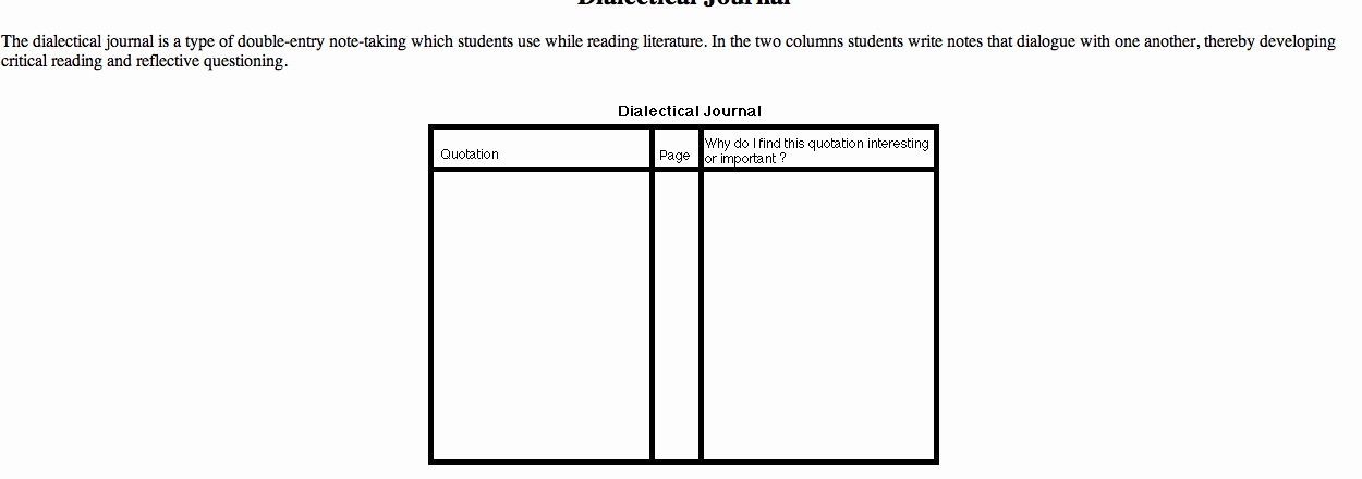 Double Entry Journal Template Awesome Dialectical Journal Template