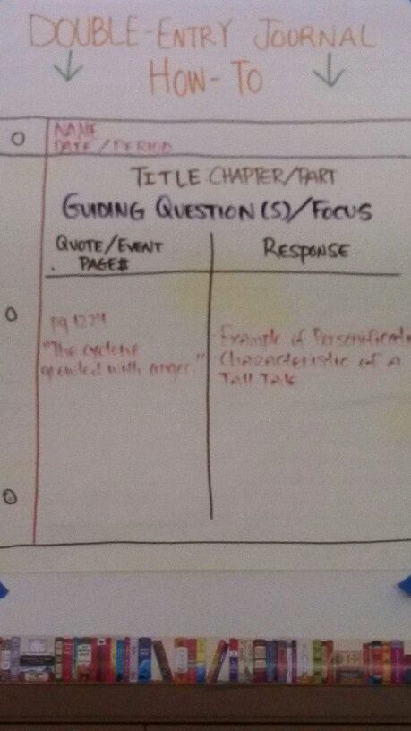 Double Entry Journal Template Best Of Double Entry Journal How to Anchor Charts