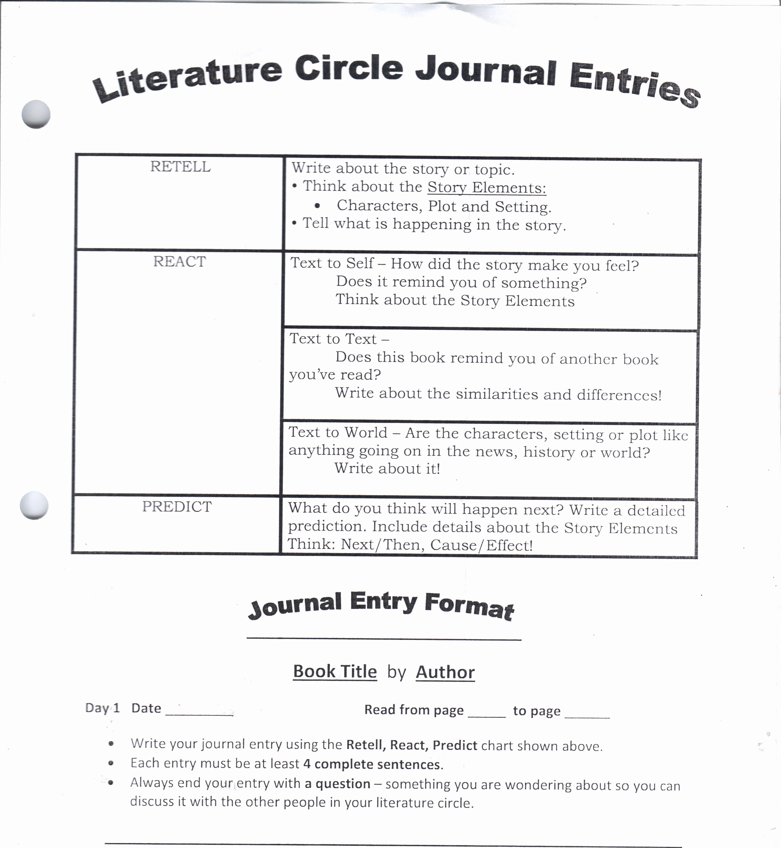 Double Entry Journal Template Luxury Dialectical Journal Template