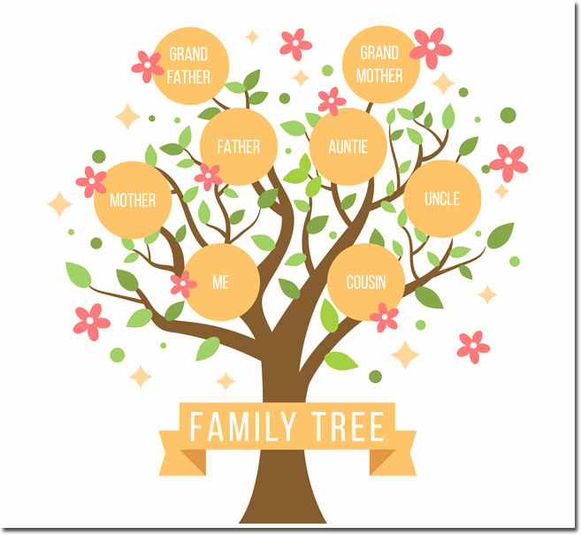 Editable Family Tree Template Beautiful 20 Family Tree Templates & Chart Layouts