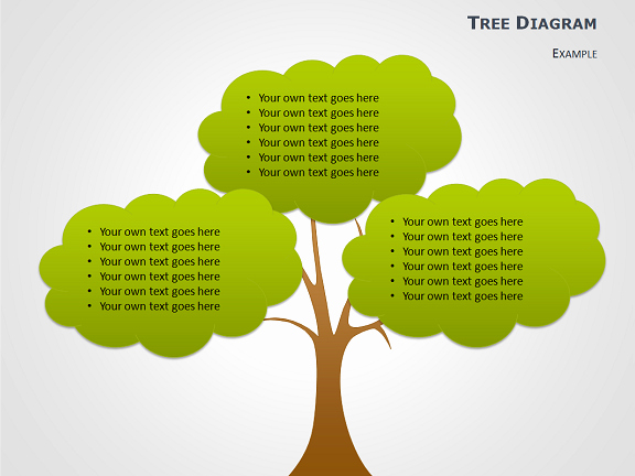 Editable Family Tree Template Inspirational Free Editable Family Tree Template Word