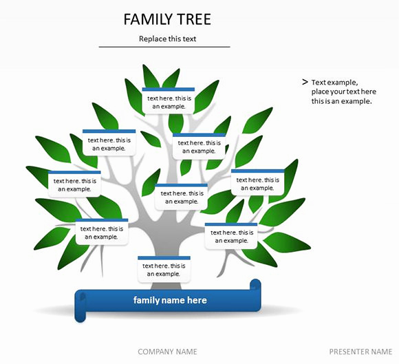 Editable Family Tree Template Unique Family Tree Template 50 Download Free Documents In Pdf