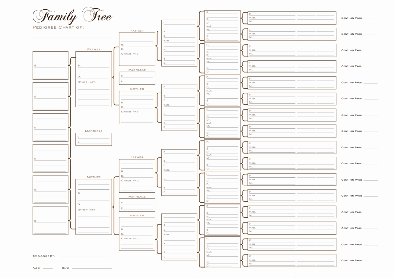 Editable Family Tree Template Unique Free Editable Family Tree Template Word