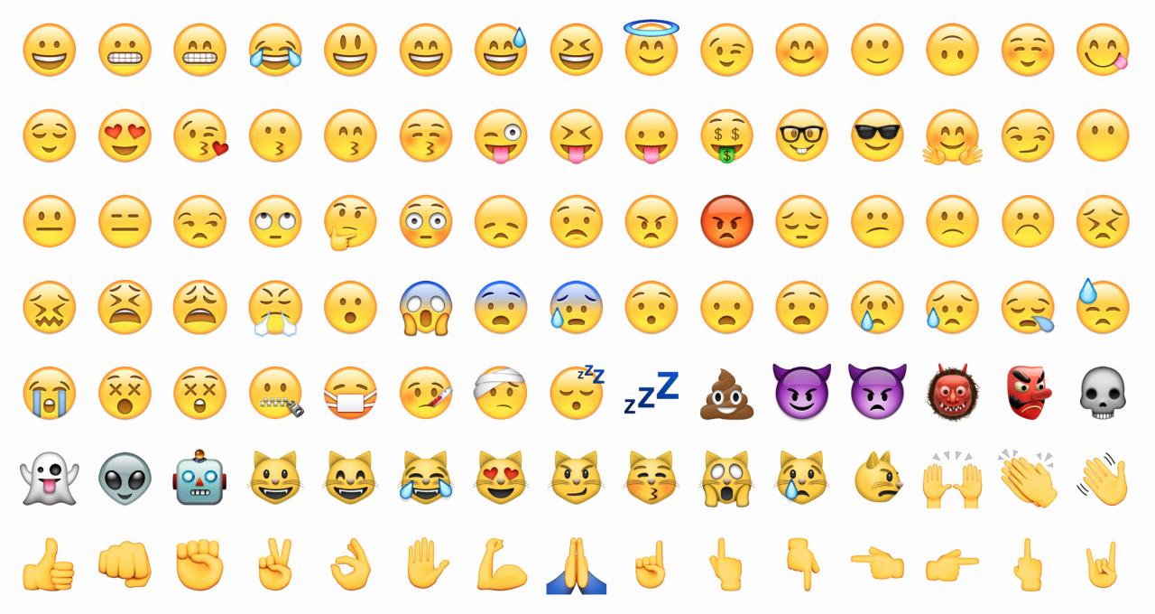 Emoji Pictures Copy and Paste Elegant Emoji Blog • Getemoji now Has All the New Emojis