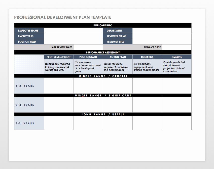 Employee Development Plan Examples Beautiful Free Employee Performance Review Templates Smartsheet