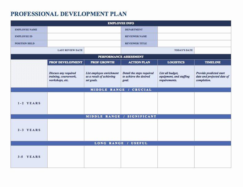 Employee Development Plan Examples Best Of Free Employee Performance Review Templates Smartsheet