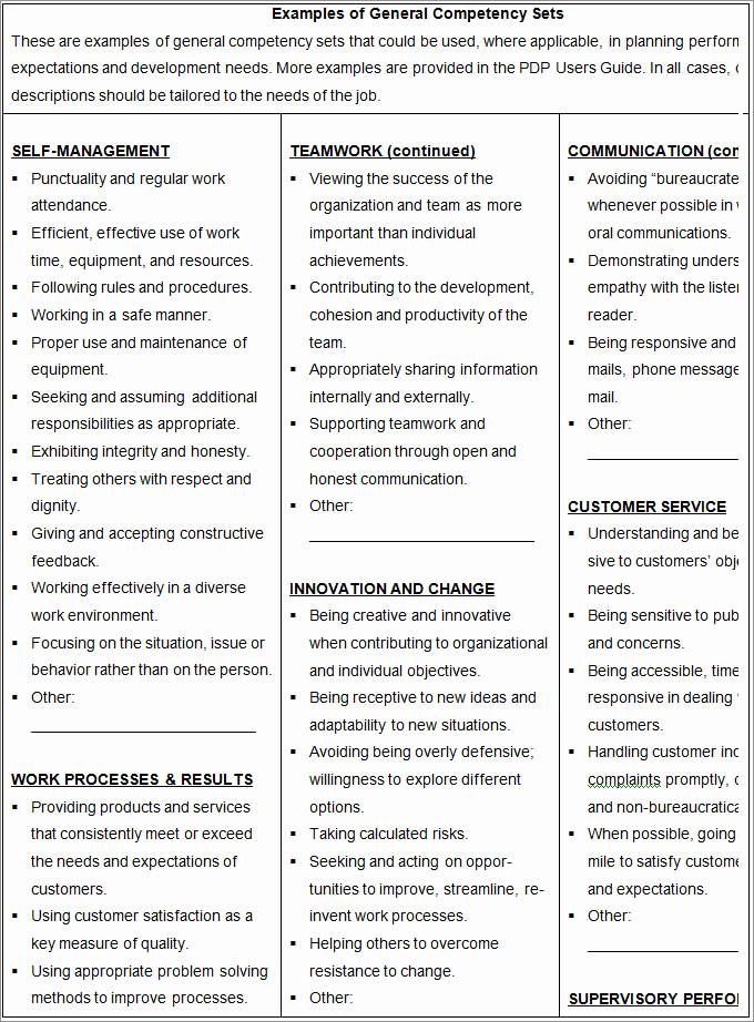 Employee Development Plan Examples Inspirational 7 Best Employee Development Plan Templates Word Pdf