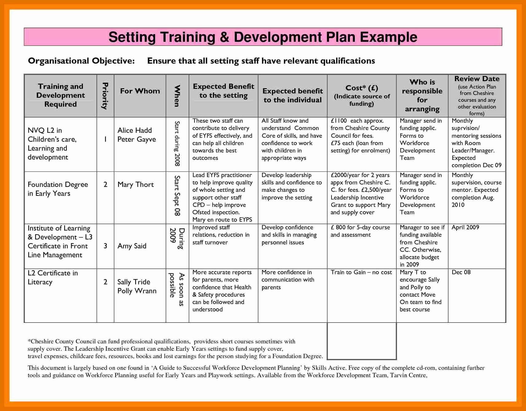Employee Development Plan Examples New 0 1 Personal Development Plan Template