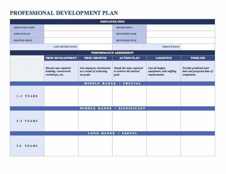 Employee Development Plan Template New Free Employee Performance Review Templates Smartsheet