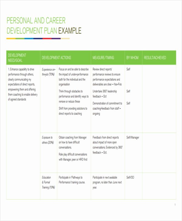 Employee Development Plans Templates Beautiful 27 Development Plan Templates Pdf Word