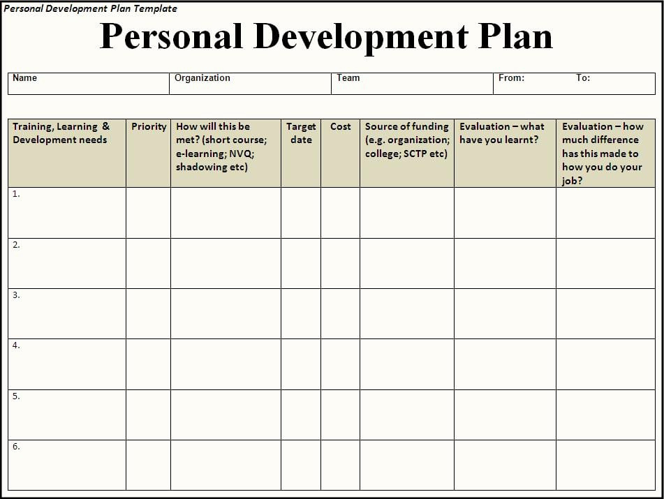Employee Development Plans Templates Luxury 6 Free Personal Development Plan Templates Excel Pdf formats