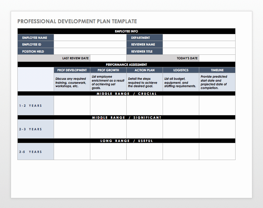 Employee Development Plans Templates Unique Free Employee Performance Review Templates Smartsheet